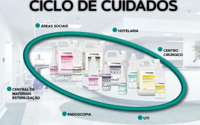 Desinfecção e esterilização são essenciais para o andamento de um hospital